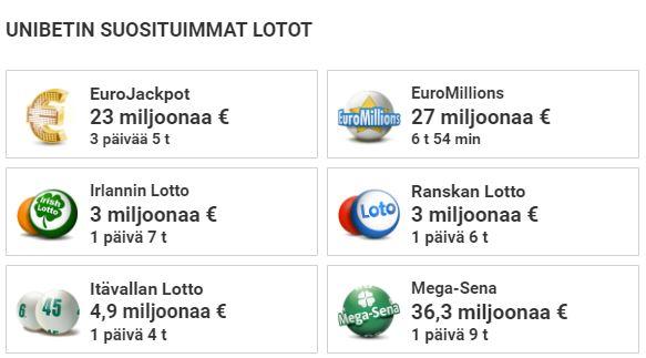 Unibet tarjoaa euroopan suosituimmat lottoarvonnat