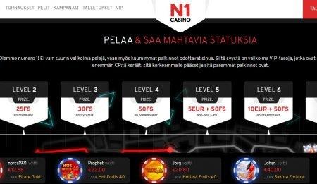 N1 Casino statukset