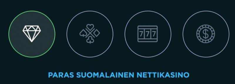 Spela mainostaa olevansa paras suomalainen nettikasino