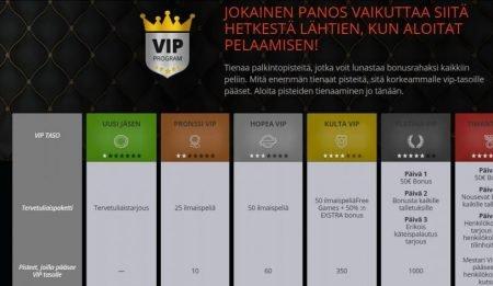 next casino vip-ohjelma