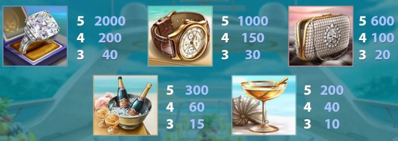 symbolit mega fortune dreams pelissä