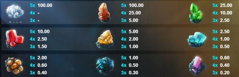 Crystal rift voittosymbolit