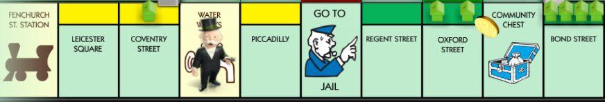 Monopoly megaways pelilauta