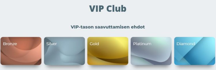 Boss casino VIP-klubi