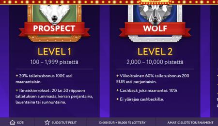 Slot Wolf Casinon vip-ohjelma